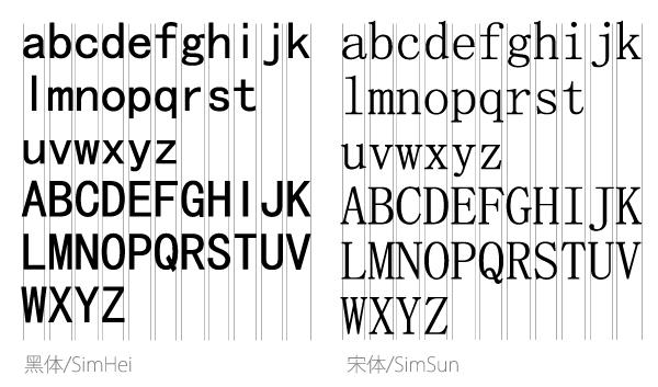一般来说英文字体在设计时会根据字母的搭配独立调整