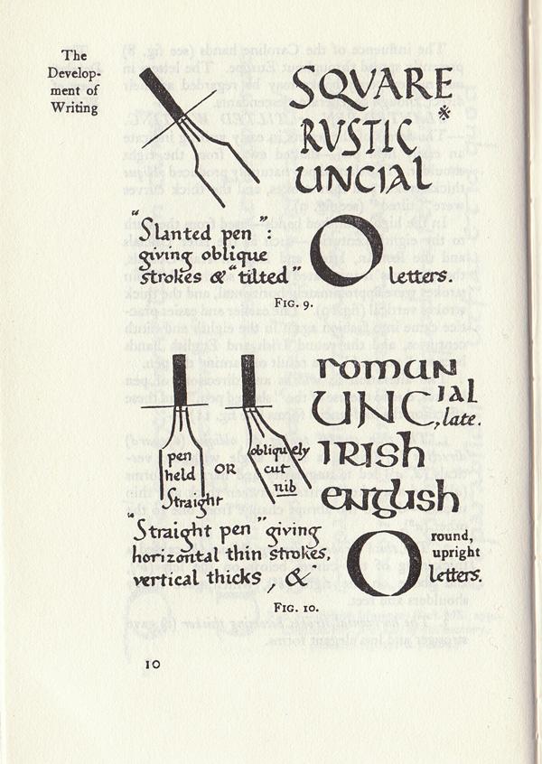 从《Writing & Illuminating & lettering》扫描,Edward Johnston著,1906年。