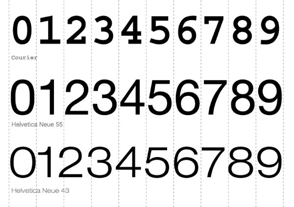 numbers_5