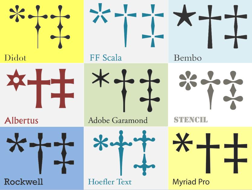 8. asterisk daggers
