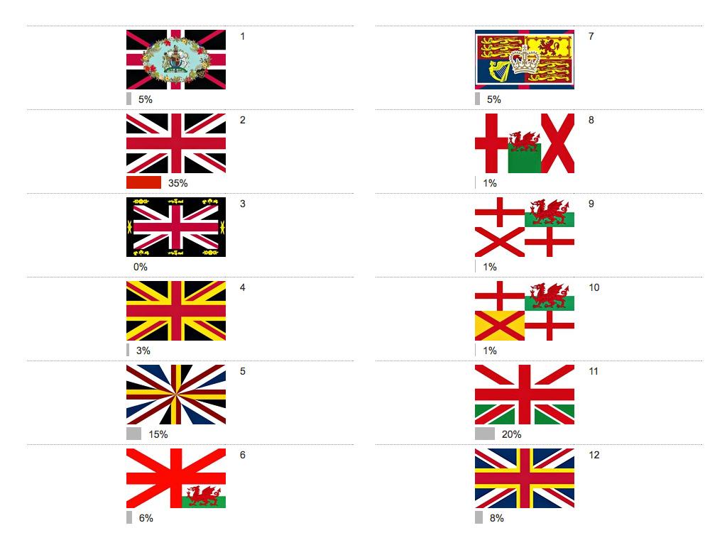 fuk_flags
