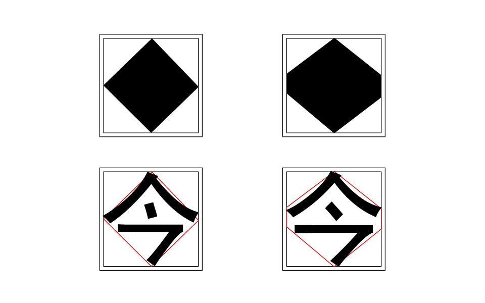 The Geometric Shape approach