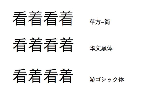 几种字体的「看着」