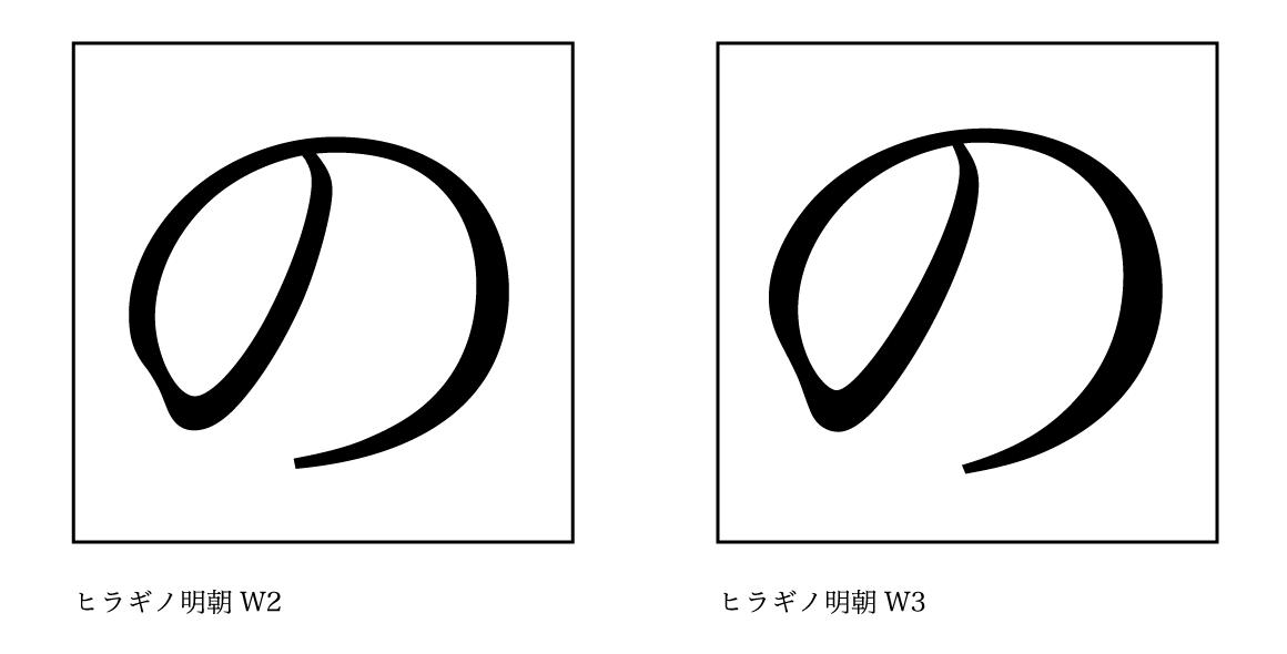 Hiragino Mincho W2 和 W3 中假名「の」的设计差异