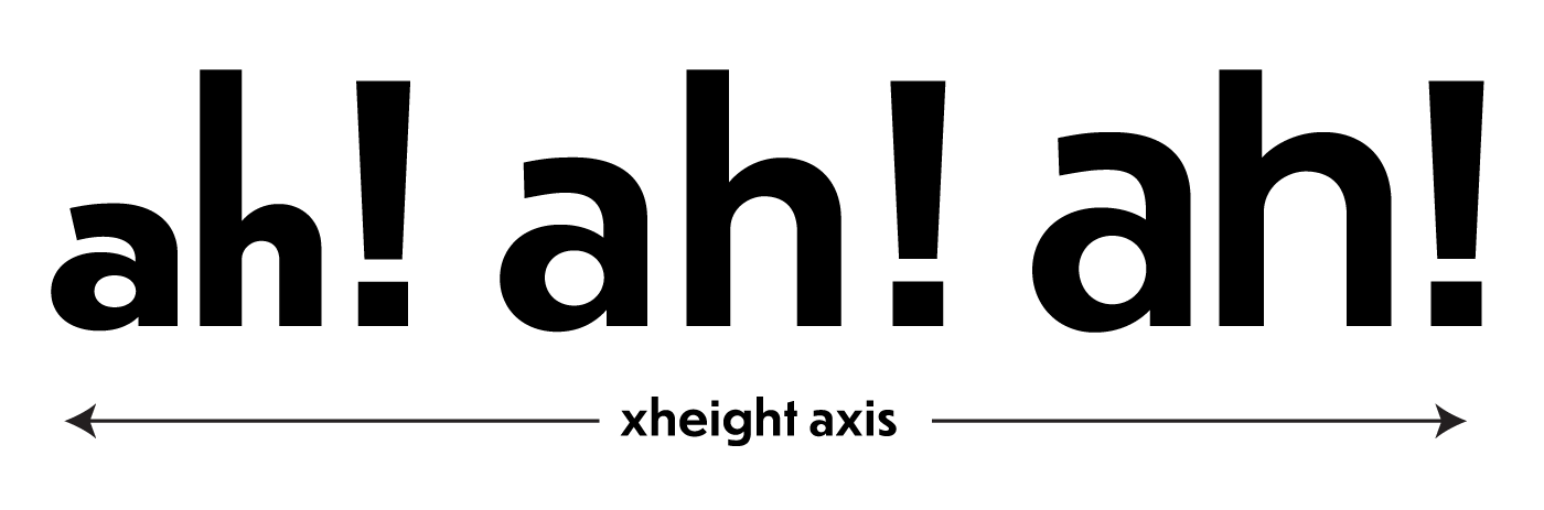 dunbar_variable_fonts_xheight_axis
