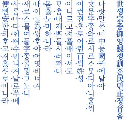 古韩文支持