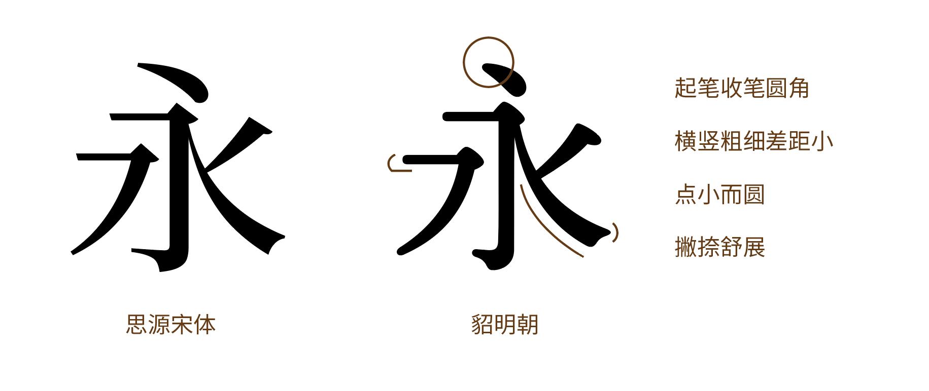TenMincho-Elements
