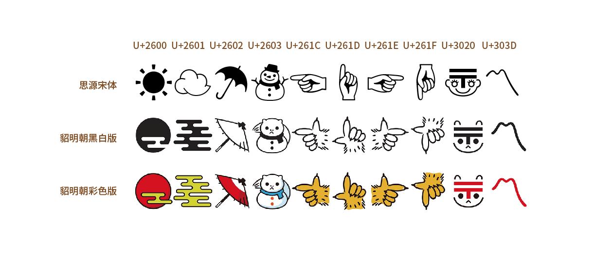 TenMincho-emoji